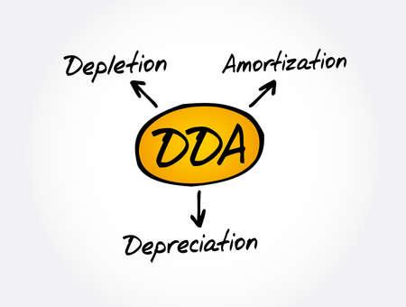 Vektor für DDA - Depletion Depreciation Amortization acronym, business concept background - Lizenzfreies Bild