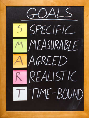 the SMART acronym on a black board with chalk and sticky notes