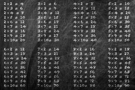 Multiplication table handwritten with white chalk on school blackboard