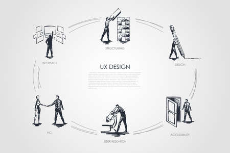 UX design, structuring, user research, user experience, hci, structuring vector set