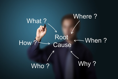 business man writing and analyzing root cause by question what where when why who and how