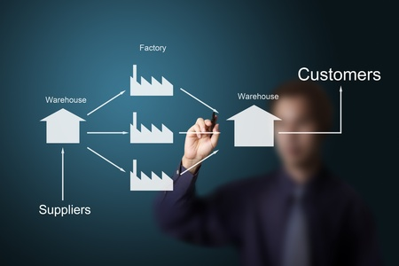 business man drawing supply chain chart
