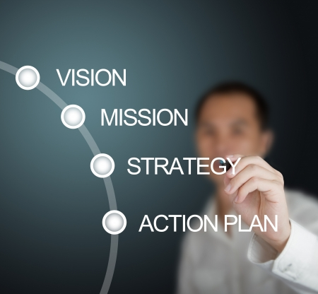 business man writing business concept vision - mission - strategy - action plan on whiteboardの写真素材