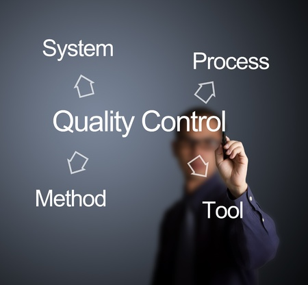 Foto de business man writing quality control concept for industry ( system - process - tool - method ) on whiteboard - Imagen libre de derechos