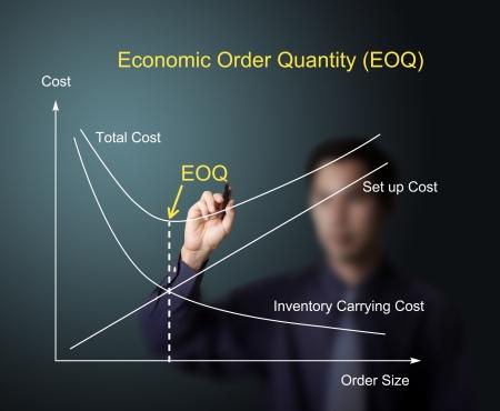 business man drawing economic order quantity  EOQ  graph, optimum purchasing quantity concept