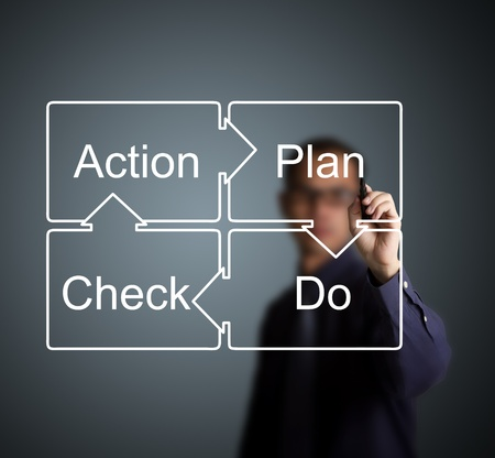 Photo for businessman writing control and continuous improvement mathod for business process, PDCA - plan - do - check - action circle - Royalty Free Image