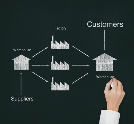 male hand drawing supply chain diagram from supplier to customer on chalkboard