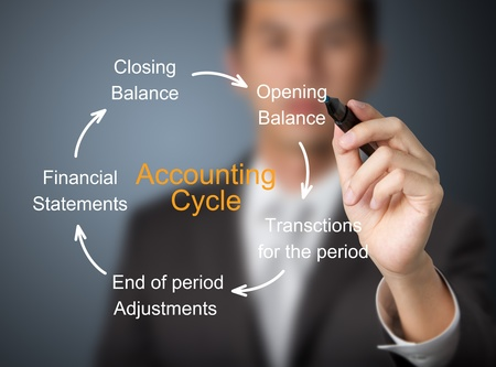 businessman writing accounting cycle