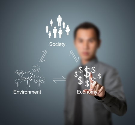 businessman pointing at sustainable business balance diagram of society environment and economy