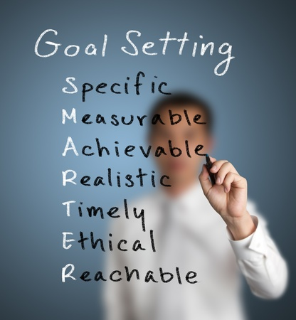 business man writing  concept of smarter goal or objective setting - specific - measurable - achievable realistic - timely - ethical - reachable