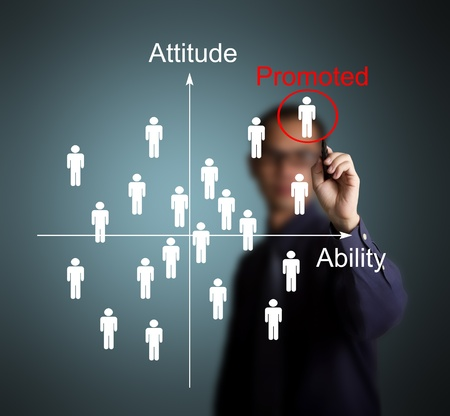 business man promote the best attitude and highest ability employee
