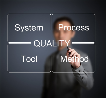 Foto de business man writing industrial quality control concept ( system - process - tool - method ) - Imagen libre de derechos