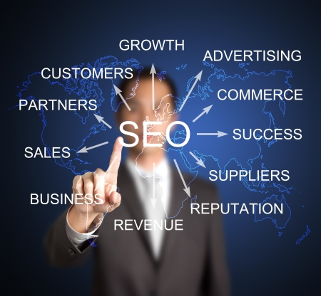 business man showing that search engine optimization ( SEO ) is channel to worldwide customer, commerce,  sale, success, reputation, partner etc.