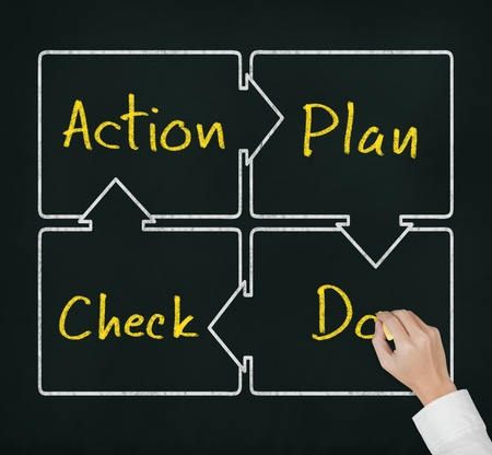 Photo for hand writing control and continuous improvement method for business process, PDCA - plan - do - check - action circle on chalkboard - Royalty Free Image