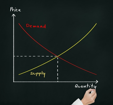hand writing economic demand - supply graph on chalkboard