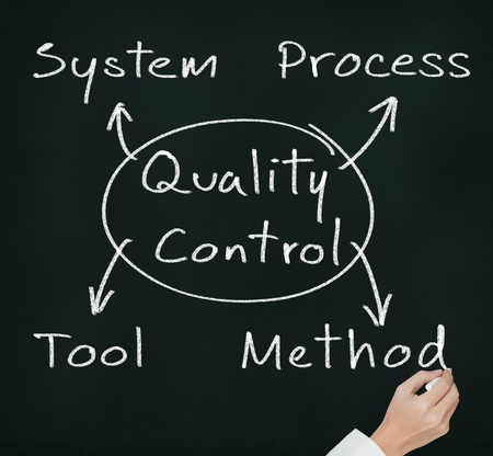 Foto de hand writing quality control concept for industry   system - process - tool - method   on chalkboard - Imagen libre de derechos