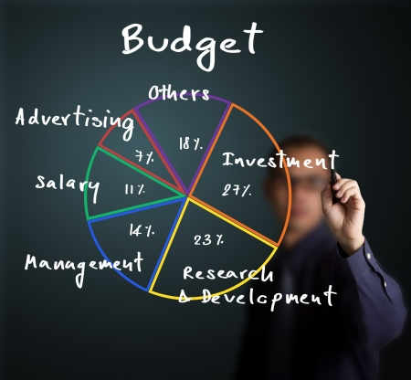 business man writing budget allocation pie chart