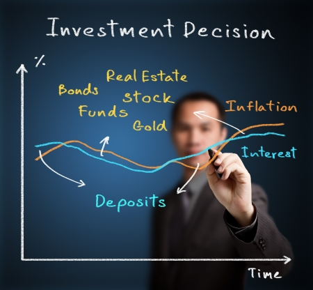 business man writing investment decision according to interest and inflation different