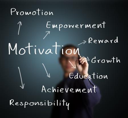 Photo pour business man writing person or employee motivation concept - image libre de droit