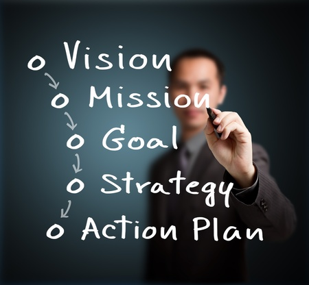 Photo for businessman writing business concept   vision - mission - goal - strategy - action plan   - Royalty Free Image