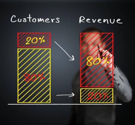 business man writing 80 - 20 percent rule   20 percent of customer make 80 percent of revenue