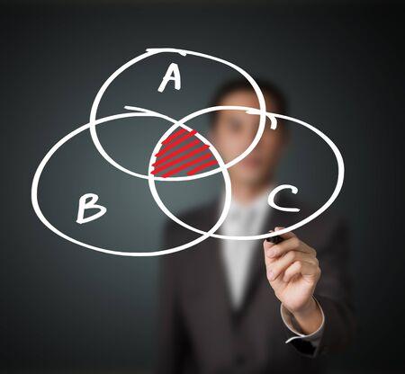 businessman drawing intersected circle diagram