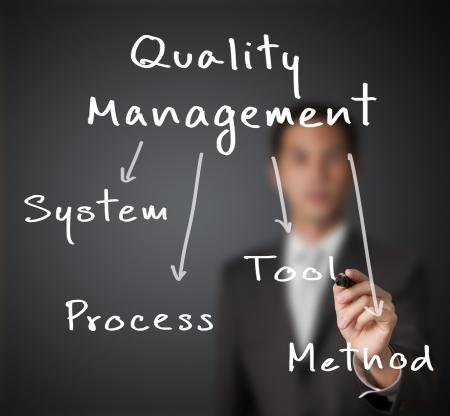 Foto de business man writing industrial quality management concept ( system - process - tool - method ) - Imagen libre de derechos