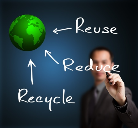 business man writing ecology concept of reduce reuse and recycle make green world