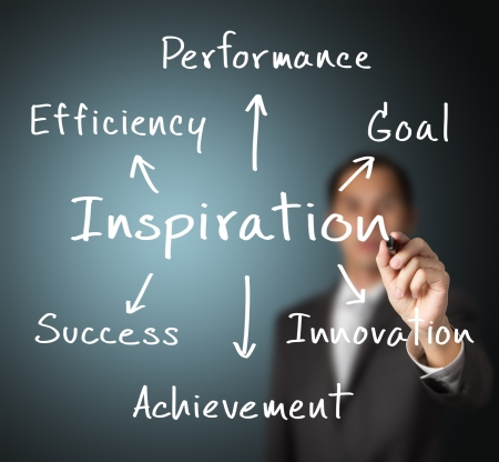 Photo for business man writing concept of inspiration bring efficiency, performance, goal, innovation, achievement and  success - Royalty Free Image