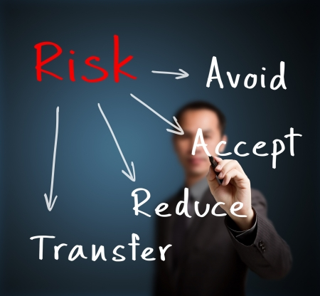 businessman writing risk management concept avoid - accept - reduce - transfer