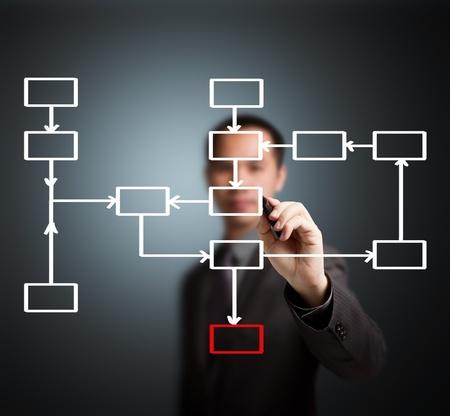 Photo pour business man writing process flowchart diagram on whiteboard - image libre de droit