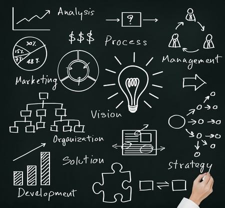 business hand writing business idea concept