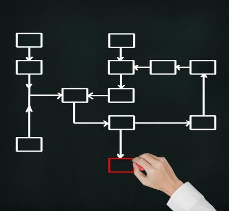 Photo pour business hand writing process flowchart diagram - image libre de droit