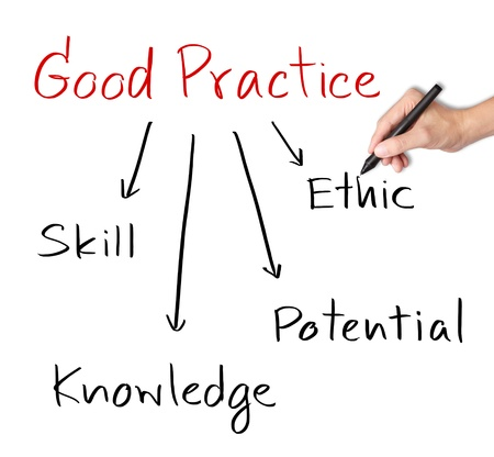 business hand writing good practice concept skill - ethic - knowledge - potential