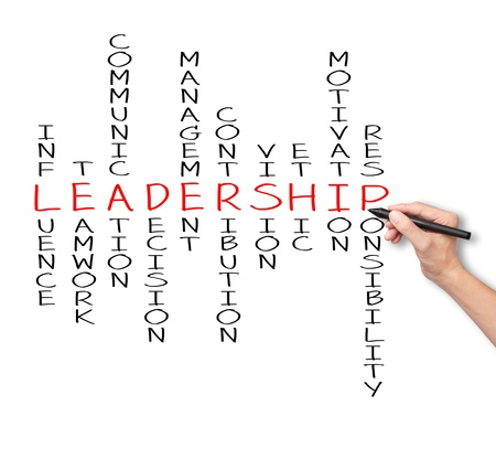 business hand writing leadership skill concept by crossword of influence - teamwork - communication - decision - management - contribution - vision - ethic - motivation - responsibility