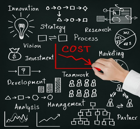 business hand writing cost reduction concept by various process