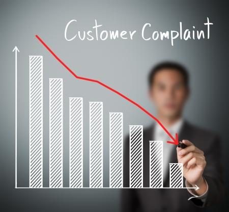 business man writing reduced customer complaint graph