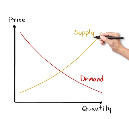 business hand writing economic demand - supply graph