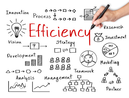business hand writing concept of efficiency business process