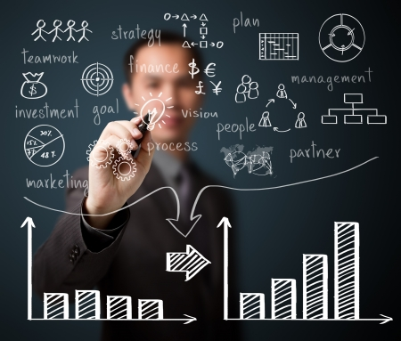 business man writing concept of business process improve growth