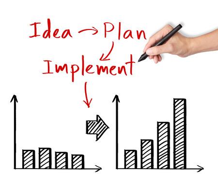 Photo pour business hand writing process of idea - plan - implement earn more revenue - image libre de droit