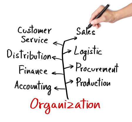 business hand writing organization and main department
