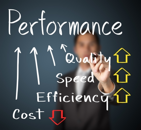 business man writing performance concept of increase quality speed efficiency and reduce cost