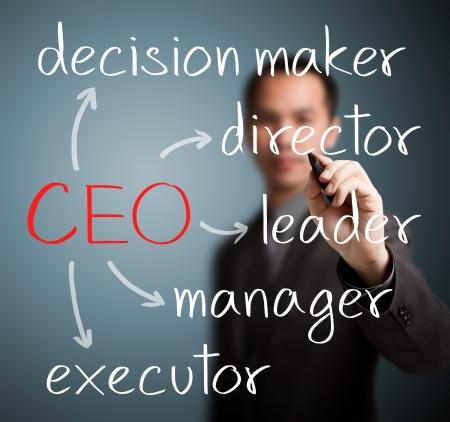 Photo pour business man writing ceo duty and responsibility - image libre de droit