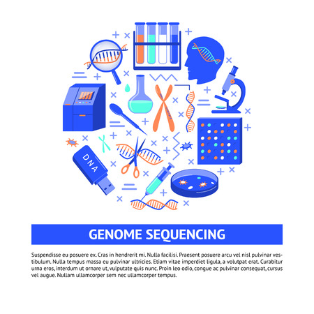 DNA genome sequencing round concept in flat style. Genetic testing and research symbols. Medical banner or poster template with place for text