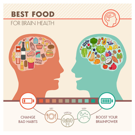 Illustration for Junk unhealthy food and healthy vegetables diet comparison, best food for brain infographic - Royalty Free Image