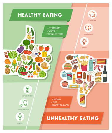 Illustration for Healthy fresh vegetables and unhealthy junk food comparison with thumbs up and down, healthy eating and diet concept - Royalty Free Image