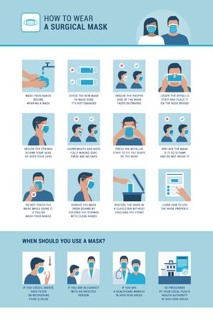 Illustration pour How to wear a surgical mask properly, virus outbreak prevention and pollution protection - image libre de droit