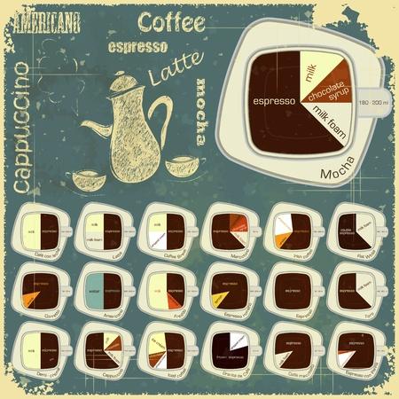 Vintage infographics set - types of coffee drinks - vector illustration