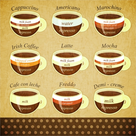 Vintage infographics set - types of coffee drinks on retro background - vector illustration